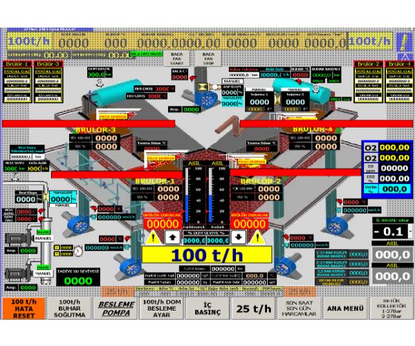 100 t/h Brülor Yakma Sistemi Scada Yazılımı